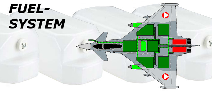 Kraftstoff-Tanks